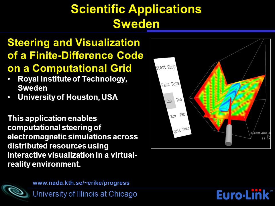 University of Illinois at Chicago Scientific Applications Sweden Steering and Visualization of a Finite-Difference Code on a Computational Grid Royal
