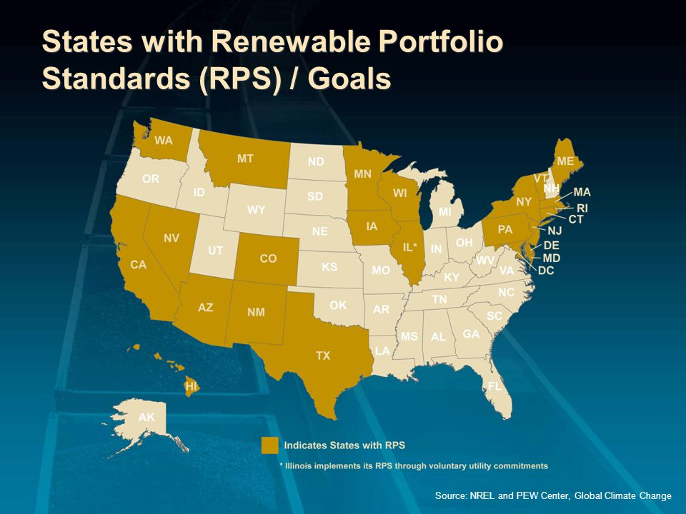 States with Renewable Portfolio Standards (RPS) / Goals Source: NREL and PEW Center, Global Climate Change