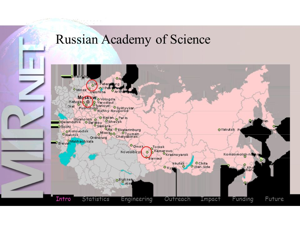 Russian Academy of Science Intro