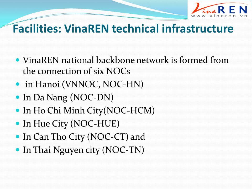 Facilities: VinaREN technical infrastructure VinaREN national backbone network is formed from the connection of six NOCs in Hanoi (VNNOC, NOC-HN) In D