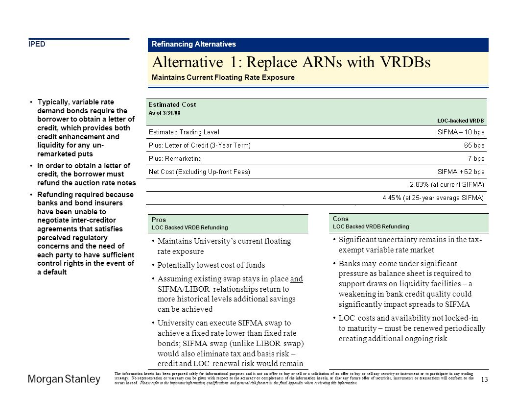 IPEDRefinancing Alternatives Alternative 1: Replace ARNs with VRDBs Maintains Current Floating Rate Exposure 13 Pros LOC Backed VRDB Refunding Maintai
