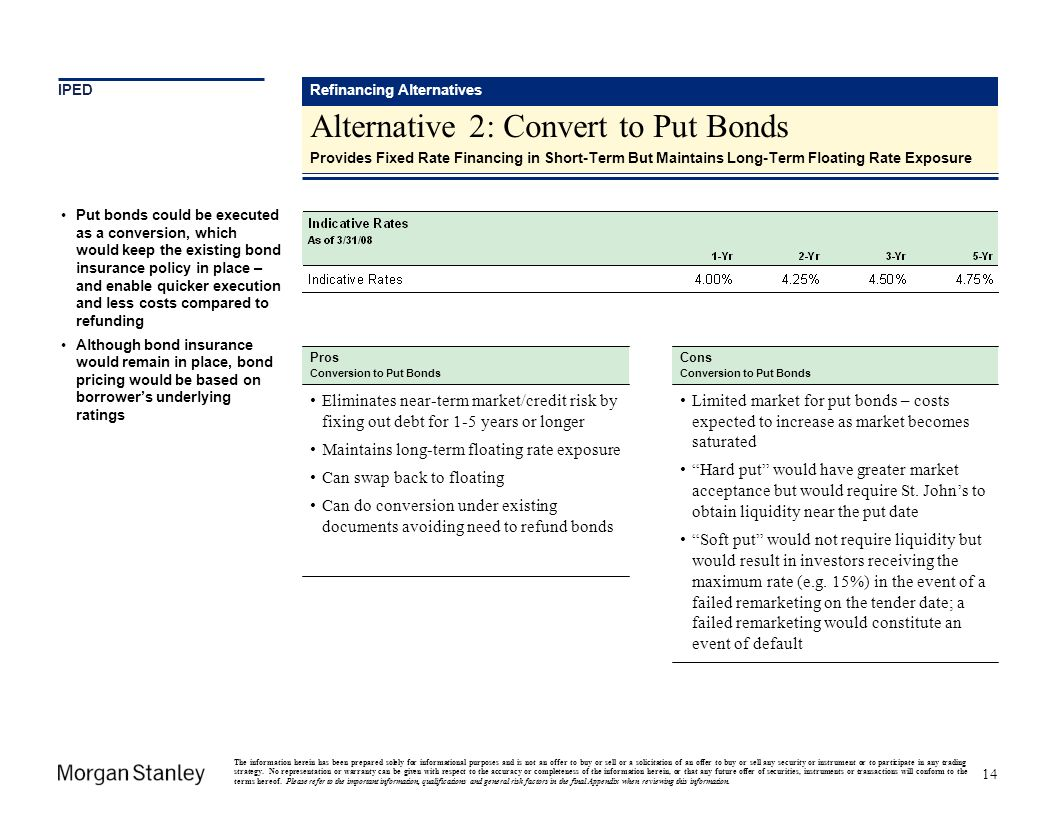 IPEDRefinancing Alternatives Alternative 2: Convert to Put Bonds Provides Fixed Rate Financing in Short-Term But Maintains Long-Term Floating Rate Exp