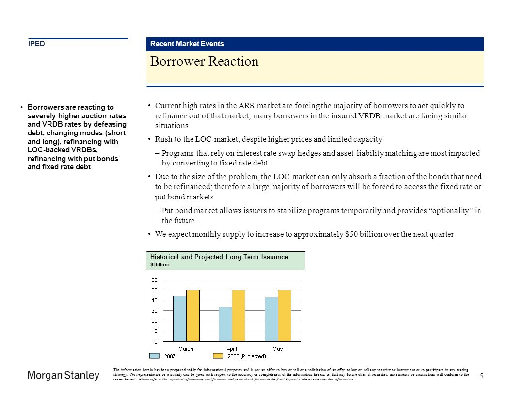 IPED Municipal Market Implications Results / Potential Results 6 Recent Market Events As the markets absorb $250 to $300 billion in the coming months, the curve is likely to flatten and yields are likely to increase –Long-term fixed rate yields are likely to rise by 25-100 basis points –The benefit of put bonds versus long term bonds is likely to decrease substantially as the yield curve flattens As the market moves from borrower driven to investor driven, volatility, particularly toward higher yields rapidly at times, may cause financing delays and temporary disruptions in the marketplace Retail investor demand will increase as rates increase, although a fair amount of tax exempt capital is trapped in the failed auction rate sector Currently, Total Return Buyers (TOB) investors are likely to be sellers as cash bonds under-perform hedges In the initial phase, bond funds are likely to see redemptions as their net asset values decrease with rising rates New relative value investors will emerge (retail and institutional) –Catalyst for new investors will be price –MMD yield curve will be less relevant; it will be about funding, likely at wider MMD spreads U.S.
