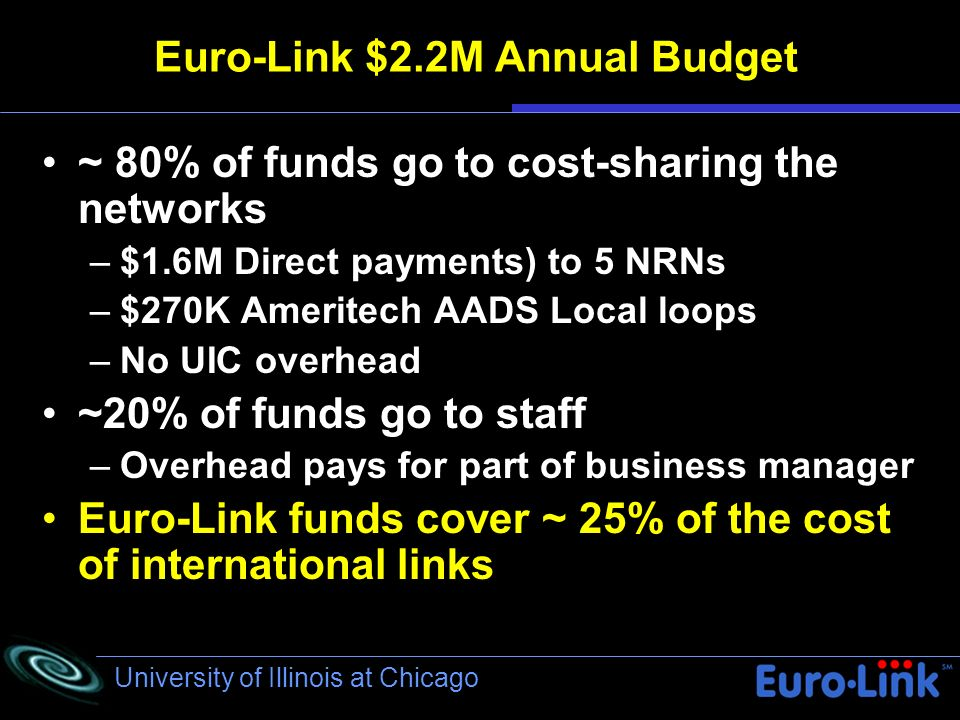 University of Illinois at Chicago Euro-Link $2.2M Annual Budget ~ 80% of funds go to cost-sharing the networks –$1.6M Direct payments) to 5 NRNs –$270K Ameritech AADS Local loops –No UIC overhead ~20% of funds go to staff –Overhead pays for part of business manager Euro-Link funds cover ~ 25% of the cost of international links