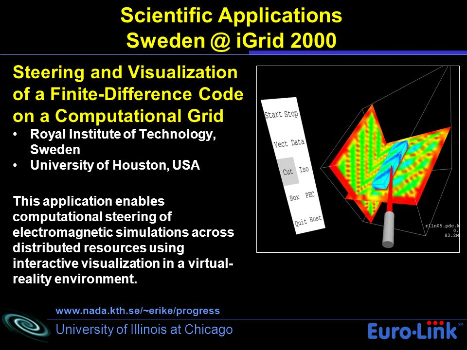 University of Illinois at Chicago Scientific Applications Sweden @ iGrid 2000 Steering and Visualization of a Finite-Difference Code on a Computational Grid Royal Institute of Technology, Sweden University of Houston, USA This application enables computational steering of electromagnetic simulations across distributed resources using interactive visualization in a virtual- reality environment.