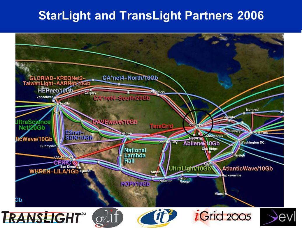 StarLight and TransLight Partners 2006 Joe Mambretti, Tom DeFanti, Maxine Brown Alan Verlo, Linda Winkler