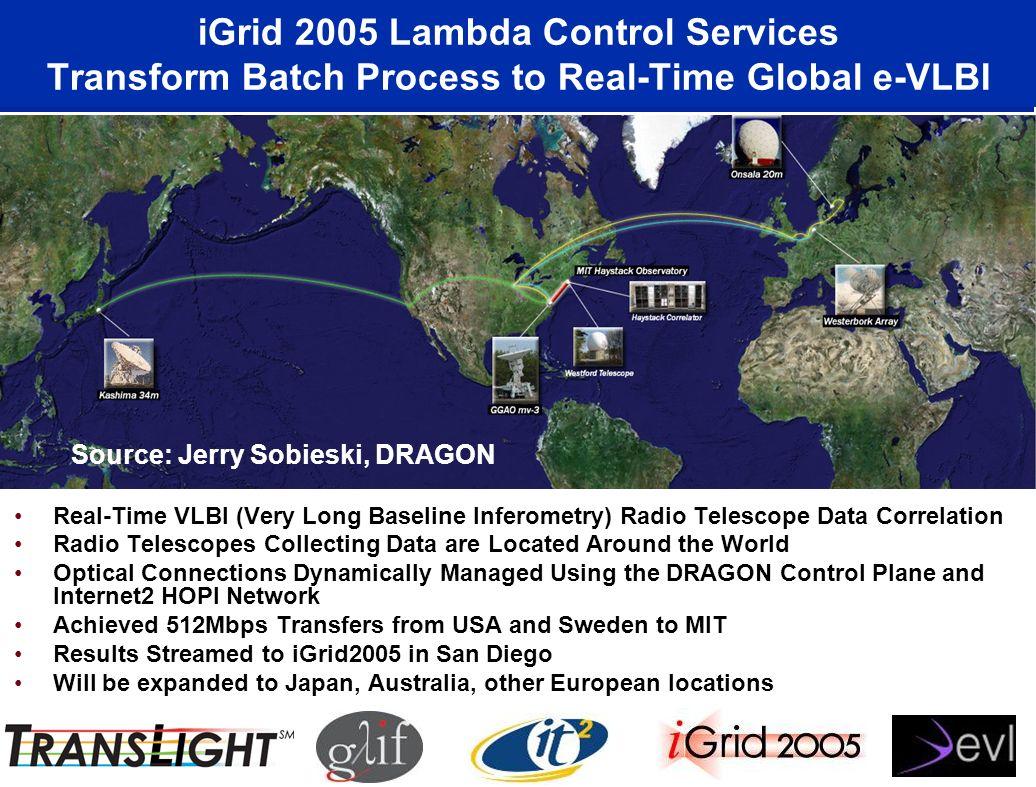 iGrid 2005 Lambda Control Services Transform Batch Process to Real-Time Global e-VLBI Real-Time VLBI (Very Long Baseline Inferometry) Radio Telescope