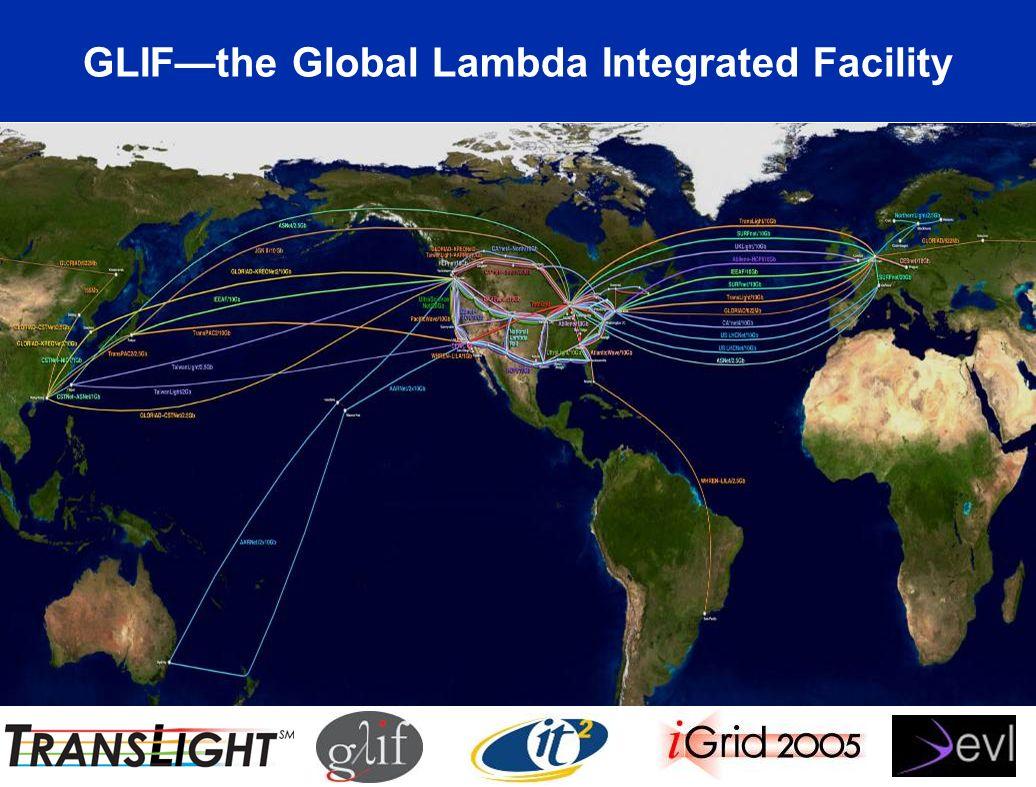 GLIFthe Global Lambda Integrated Facility