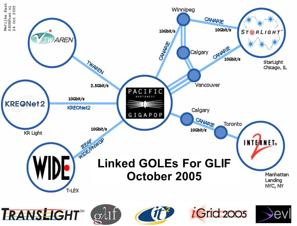 Linked GOLEs For GLIF October 2005