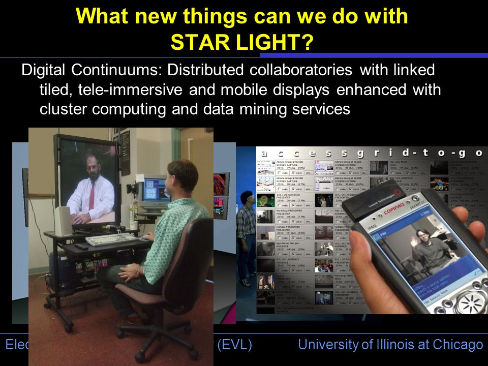 University of Illinois at Chicago Electronic Visualization Laboratory (EVL) What new things can we do with STAR LIGHT.