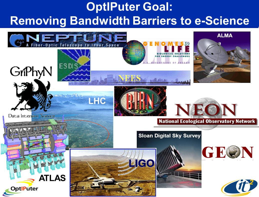 OptIPuter Goal: Removing Bandwidth Barriers to e-Science ATLAS Sloan Digital Sky Survey LHC ALMA