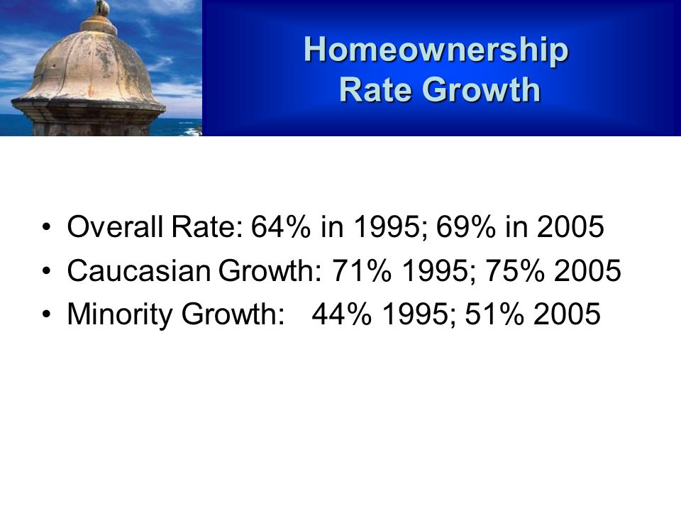 FHA Market Share Drops from 14% in 1999 to 4% in 2007 Regulation Cause Move to Non-Regulated Sector –Example: Appraisal Reform 40% of No/Low Documentation Say They Did Not Believe They Could Qualify for a Mortgage Fannie/Freddie Buying Mortgage and Bonds Not to Lose Market Share Growth of the Non-RegulatedSector