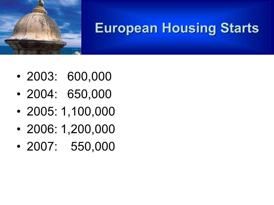2003: 600,000 2004: 650,000 2005: 1,100,000 2006: 1,200,000 2007: 550,000 European Housing Starts