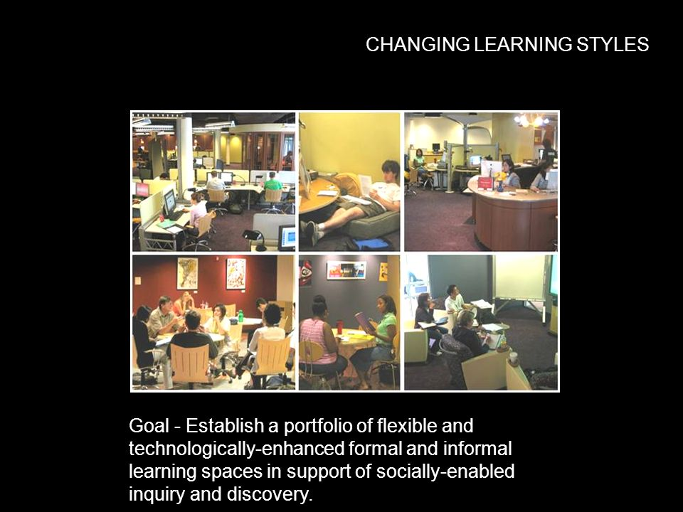 Goal - Establish a portfolio of flexible and technologically-enhanced formal and informal learning spaces in support of socially-enabled inquiry and d