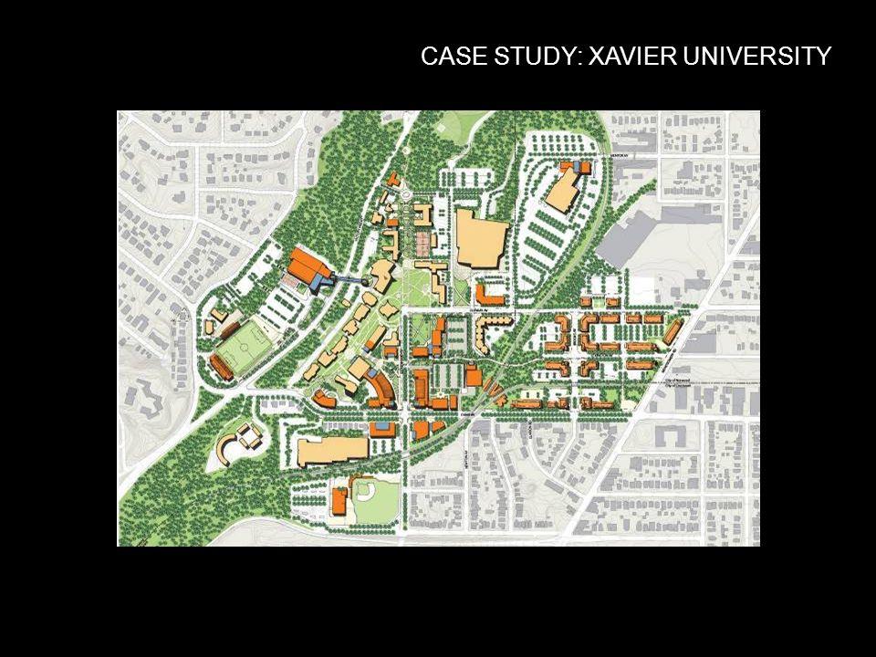 CASE STUDY: XAVIER UNIVERSITY