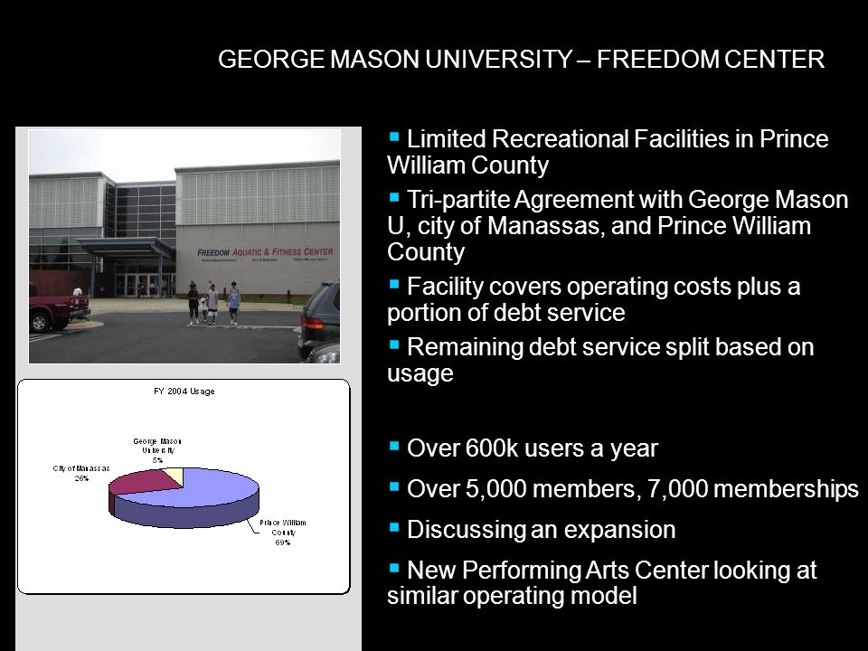 Limited Recreational Facilities in Prince William County Tri-partite Agreement with George Mason U, city of Manassas, and Prince William County Facility covers operating costs plus a portion of debt service Remaining debt service split based on usage Over 600k users a year Over 5,000 members, 7,000 memberships Discussing an expansion New Performing Arts Center looking at similar operating model GEORGE MASON UNIVERSITY – FREEDOM CENTER
