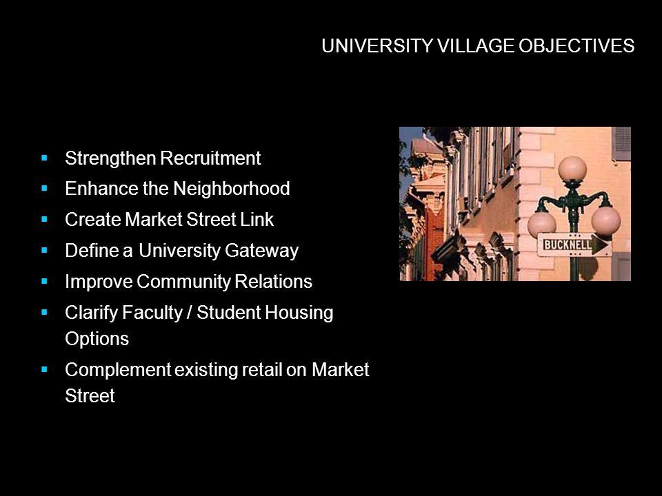 UNIVERSITY VILLAGE OBJECTIVES Strengthen Recruitment Enhance the Neighborhood Create Market Street Link Define a University Gateway Improve Community