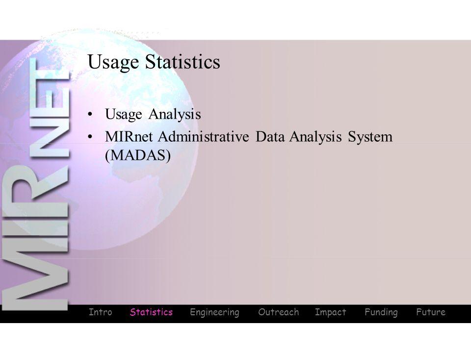 Intro Statistics Engineering Outreach Impact Funding Future Usage Statistics Usage Analysis MIRnet Administrative Data Analysis System (MADAS) Statistics