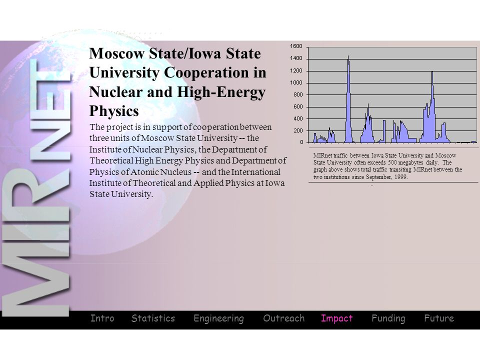 Intro Statistics Engineering Outreach Impact Funding Future Impact. Moscow State/Iowa State University Cooperation in Nuclear and High-Energy Physics