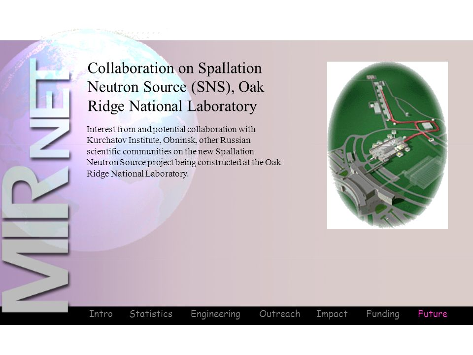 Intro Statistics Engineering Outreach Impact Funding Future Future Collaboration on Spallation Neutron Source (SNS), Oak Ridge National Laboratory Int