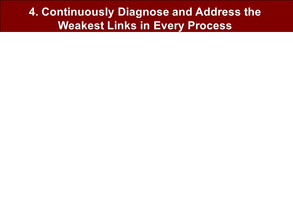 4. Continuously Diagnose and Address the Weakest Links in Every Process