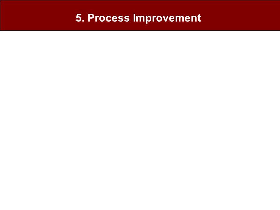5. Process Improvement