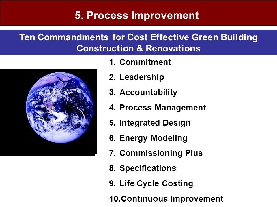 Ten Commandments for Cost Effective Green Building Construction & Renovations 1.Commitment 2.Leadership 3.Accountability 4.Process Management 5.Integr