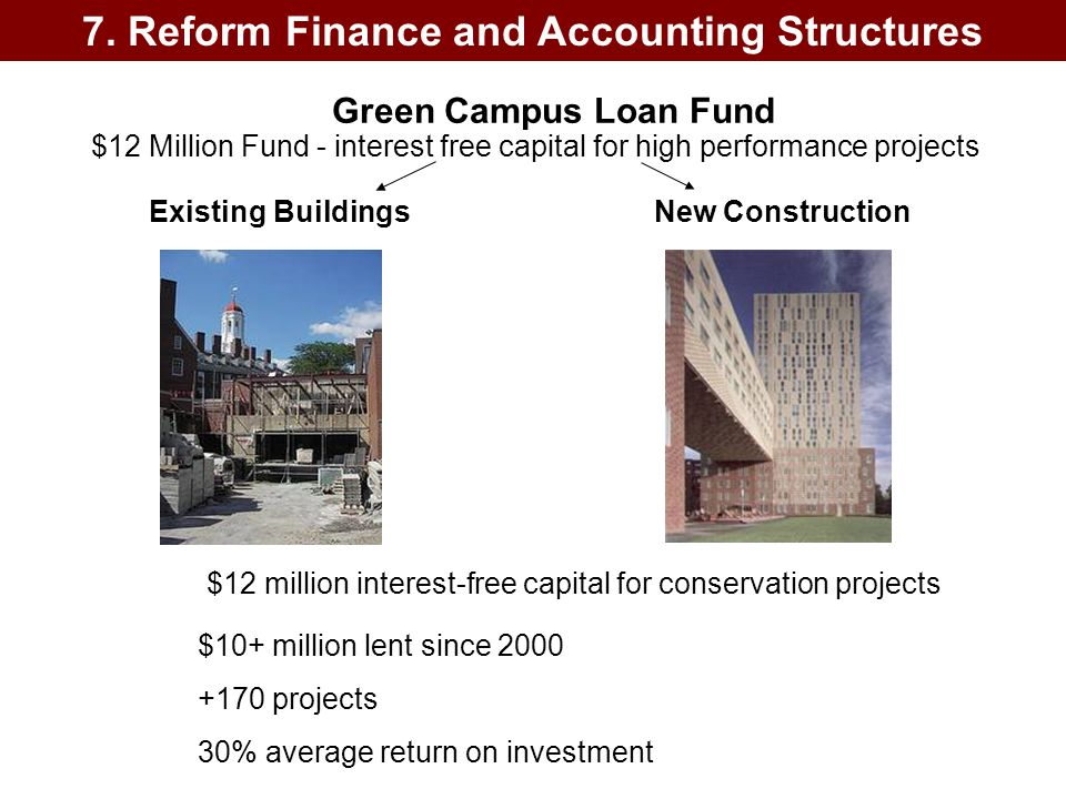 $12 Million Fund - interest free capital for high performance projects New Construction Existing Buildings Green Campus Loan Fund $12 million interest
