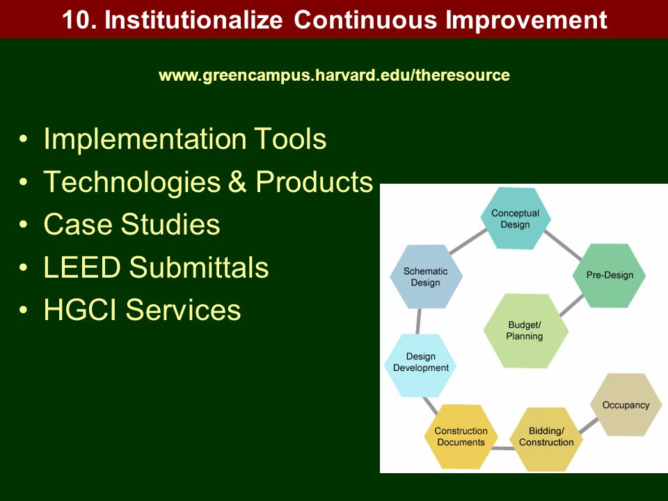 www.greencampus.harvard.edu/theresource Implementation Tools Technologies & Products Case Studies LEED Submittals HGCI Services 10. Institutionalize C