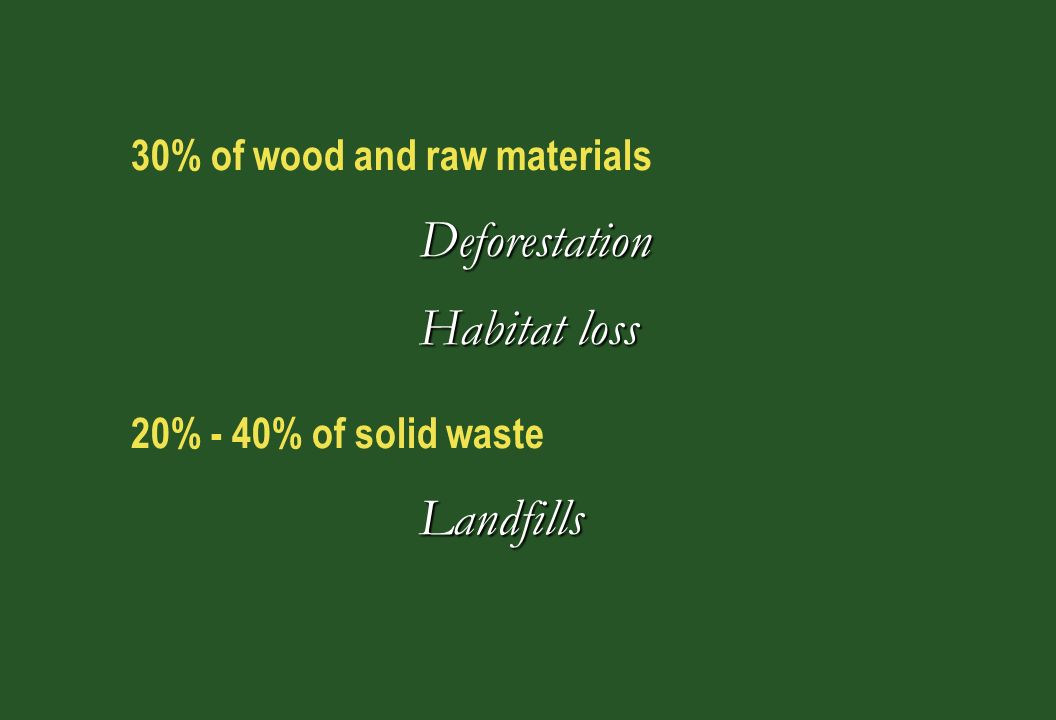 30% of wood and raw materialsDeforestation Habitat loss 20% - 40% of solid wasteLandfills