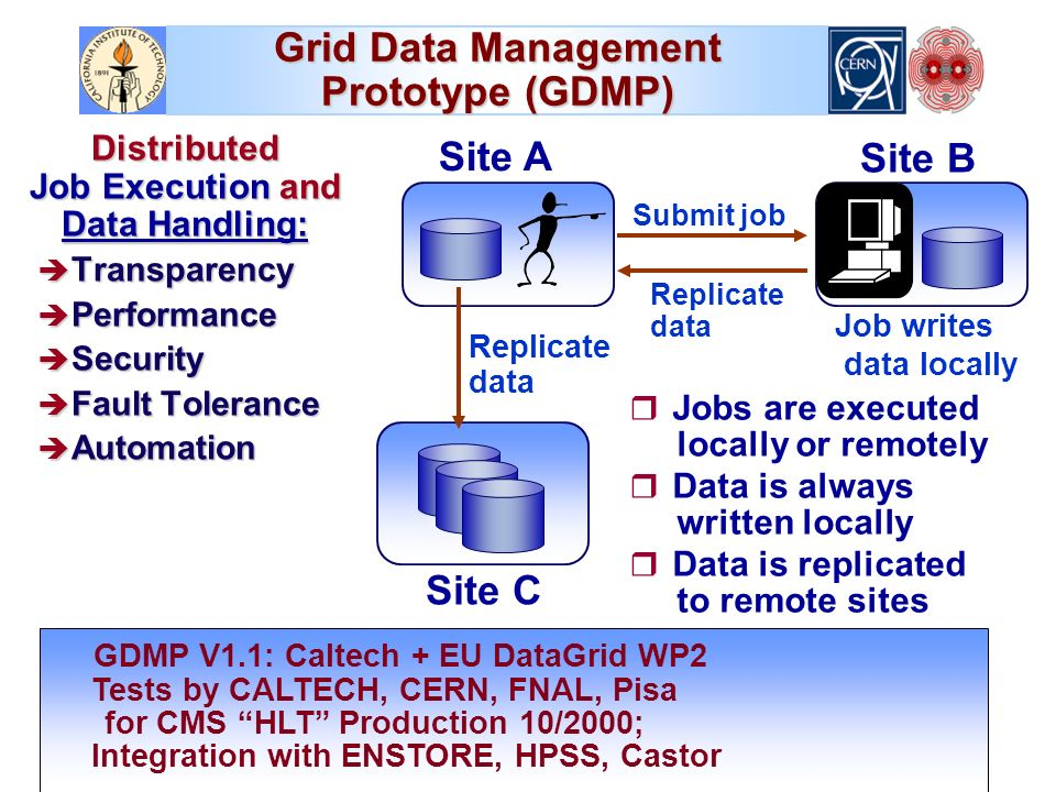 Grid Data Management Prototype (GDMP) Distributed Job Execution and Data Handling: è Transparency è Performance è Security è Fault Tolerance è Automation Submit job Replicate data Replicate data Site A Site B Site C r Jobs are executed locally or remotely r Data is always written locally r Data is replicated to remote sites Job writes data locally GDMP V1.1: Caltech + EU DataGrid WP2 Tests by CALTECH, CERN, FNAL, Pisa for CMS HLT Production 10/2000; Integration with ENSTORE, HPSS, Castor