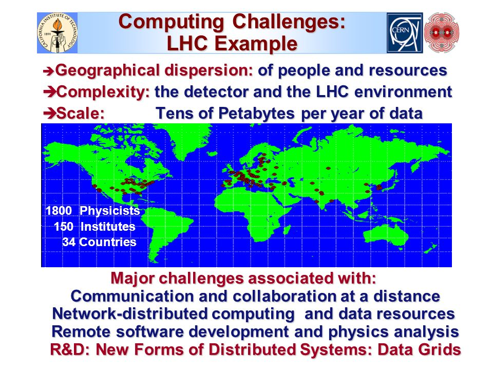 Computing Challenges: LHC Example è Geographical dispersion: of people and resources è Complexity: the detector and the LHC environment è Scale: Tens of Petabytes per year of data 1800 Physicists 150 Institutes 34 Countries Major challenges associated with: Communication and collaboration at a distance Network-distributed computing and data resources Remote software development and physics analysis R&D: New Forms of Distributed Systems: Data Grids