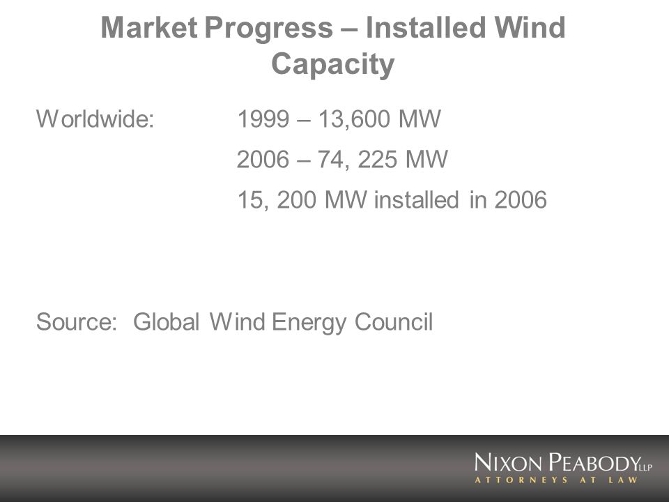 Market Progress – Installed Wind Capacity Worldwide:1999 – 13,600 MW 2006 – 74, 225 MW 15, 200 MW installed in 2006 Source: Global Wind Energy Council