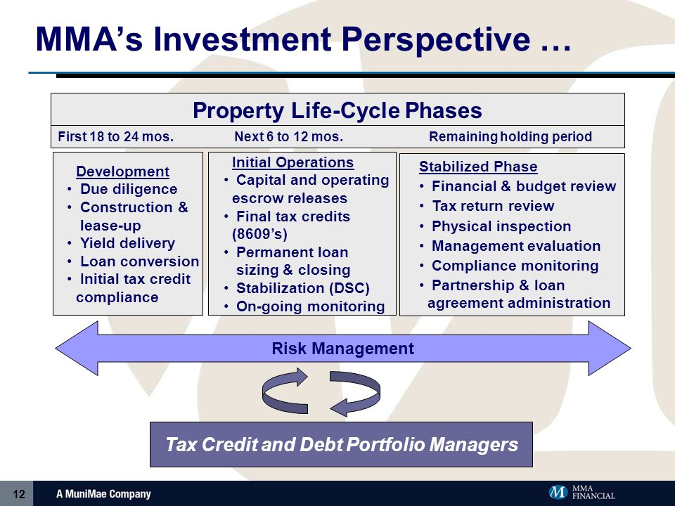 12 MMAs Investment Perspective … Property Life-Cycle Phases Development Due diligence Construction & lease-up Yield delivery Loan conversion Initial tax credit compliance Initial Operations Capital and operating escrow releases Final tax credits (8609s) Permanent loan sizing & closing Stabilization (DSC) On-going monitoring Stabilized Phase Financial & budget review Tax return review Physical inspection Management evaluation Compliance monitoring Partnership & loan agreement administration First 18 to 24 mos.