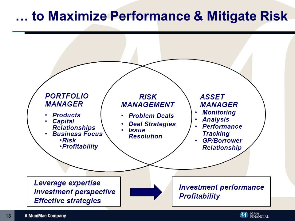 13 RISK MANAGEMENT Problem Deals Deal Strategies Issue Resolution PORTFOLIO MANAGER Products Capital Relationships Business Focus Risk Profitability ASSET MANAGER Monitoring Analysis Performance Tracking GP/Borrower Relationship … to Maximize Performance & Mitigate Risk Leverage expertise Investment perspective Effective strategies Investment performance Profitability