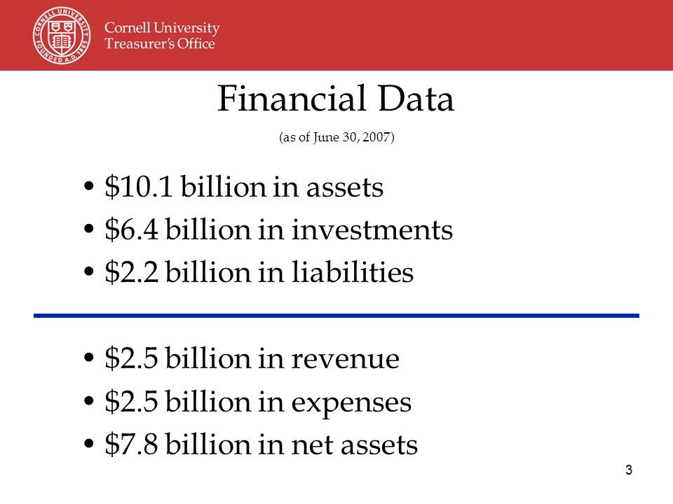 3 $10.1 billion in assets $6.4 billion in investments $2.2 billion in liabilities $2.5 billion in revenue $2.5 billion in expenses $7.8 billion in net assets Financial Data (as of June 30, 2007)