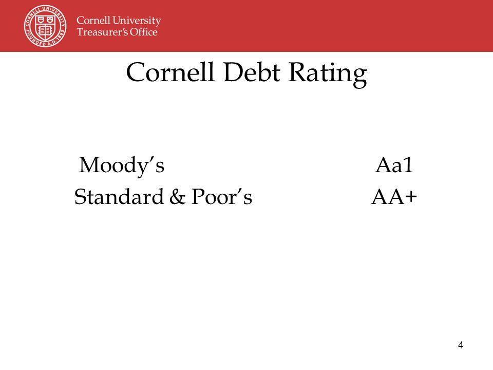 4 MoodysAa1 Standard & PoorsAA+ Cornell Debt Rating