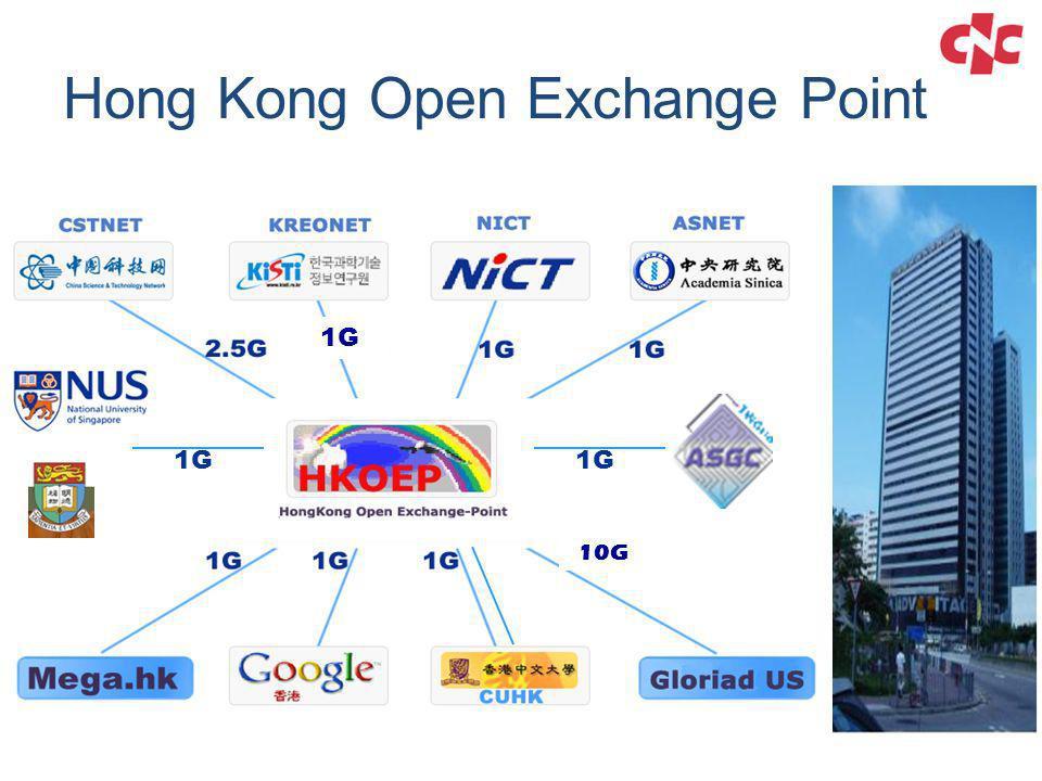 HKOEP 1G 10G 1G Hong Kong Open Exchange Point