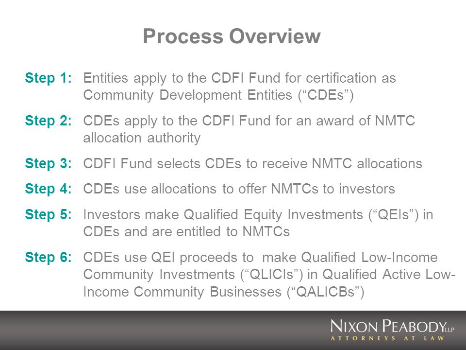 Process Overview Step 1:Entities apply to the CDFI Fund for certification as Community Development Entities (CDEs) Step 2:CDEs apply to the CDFI Fund