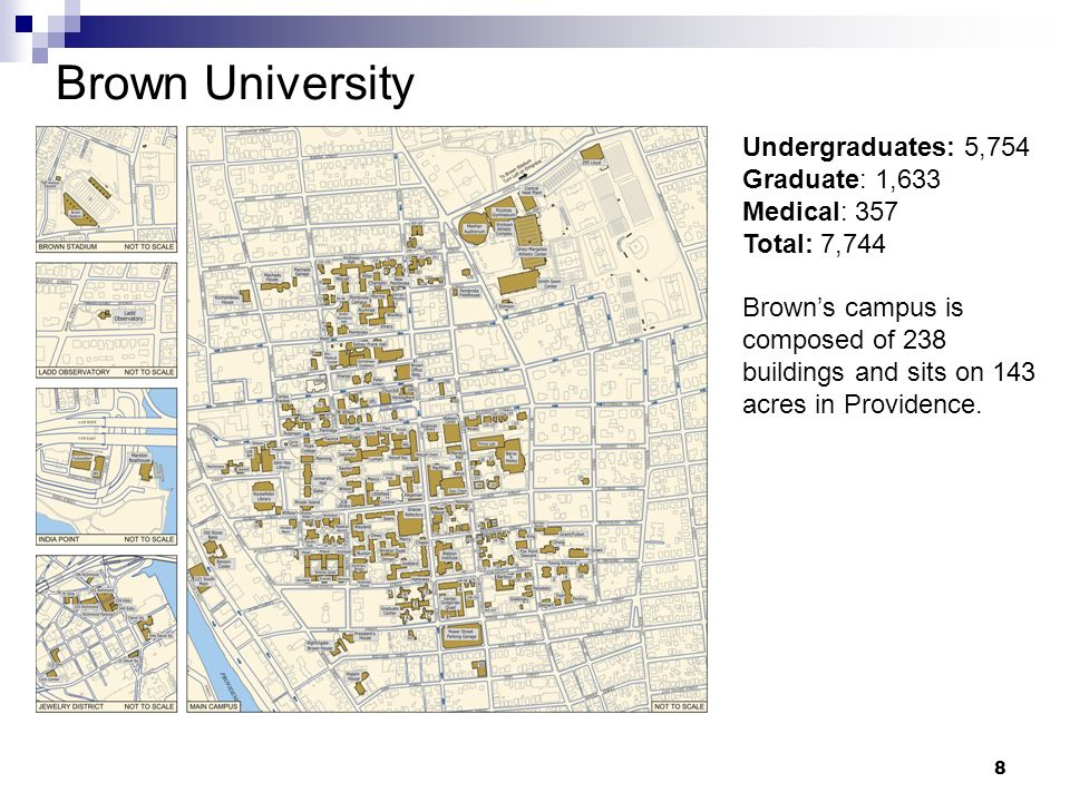 8 Brown University Undergraduates: 5,754 Graduate: 1,633 Medical: 357 Total: 7,744 Browns campus is composed of 238 buildings and sits on 143 acres in Providence.