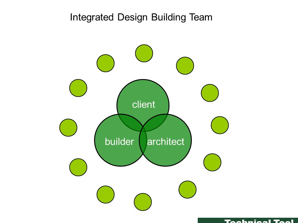 client builderarchitect Integrated Design Building Team Technical Tool