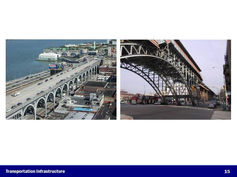 Transportation Infrastructure 15