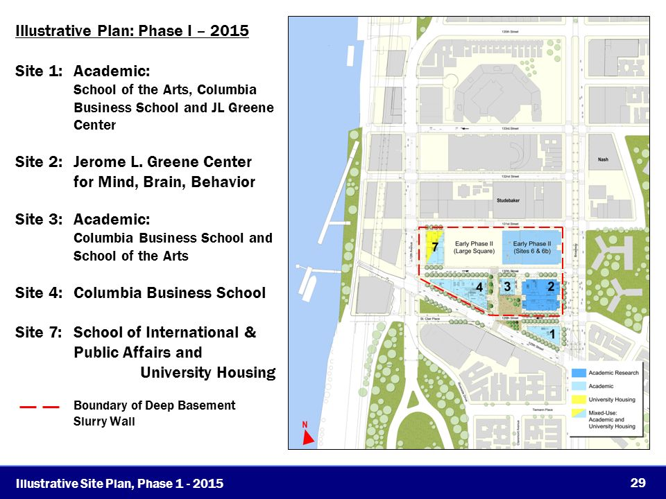 Illustrative Site Plan, Phase 1 - 2015 Illustrative Plan: Phase I – 2015 Site 1:Academic: School of the Arts, Columbia Business School and JL Greene Center Site 2:Jerome L.