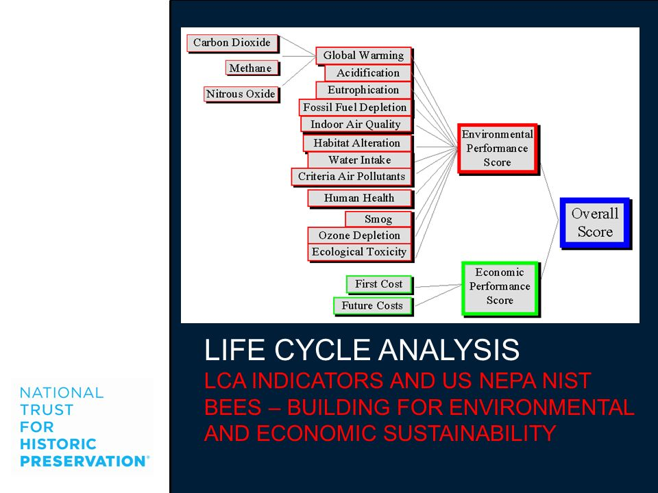 LIFE CYCLE ANALYSIS LCA INDICATORS AND US NEPA NIST BEES – BUILDING FOR ENVIRONMENTAL AND ECONOMIC SUSTAINABILITY