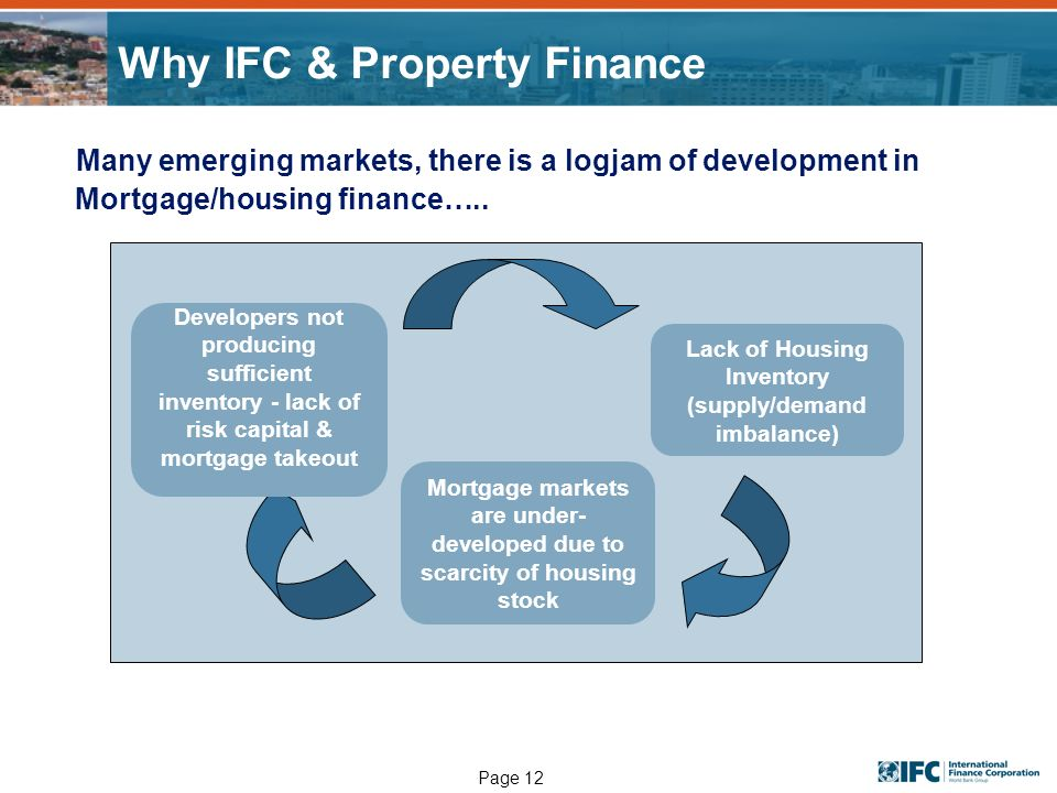 Page 12 Lack of Housing Inventory (supply/demand imbalance) Why IFC & Property Finance Many emerging markets, there is a logjam of development in Mortgage/housing finance…..