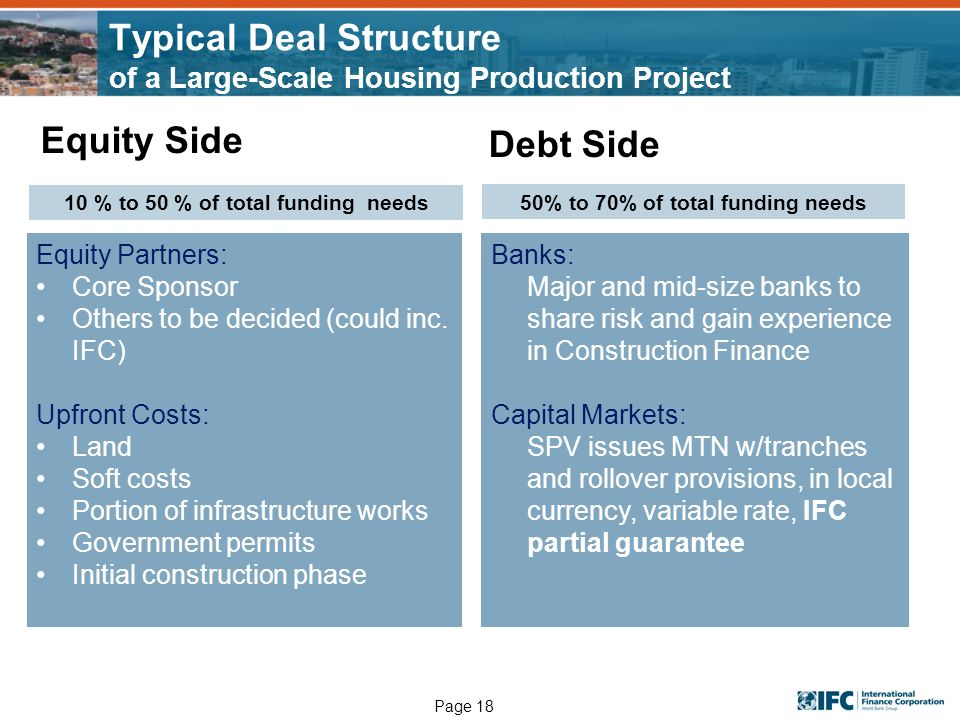 Page 18 Typical Deal Structure of a Large-Scale Housing Production Project Equity Partners: Core Sponsor Others to be decided (could inc. IFC) Upfront
