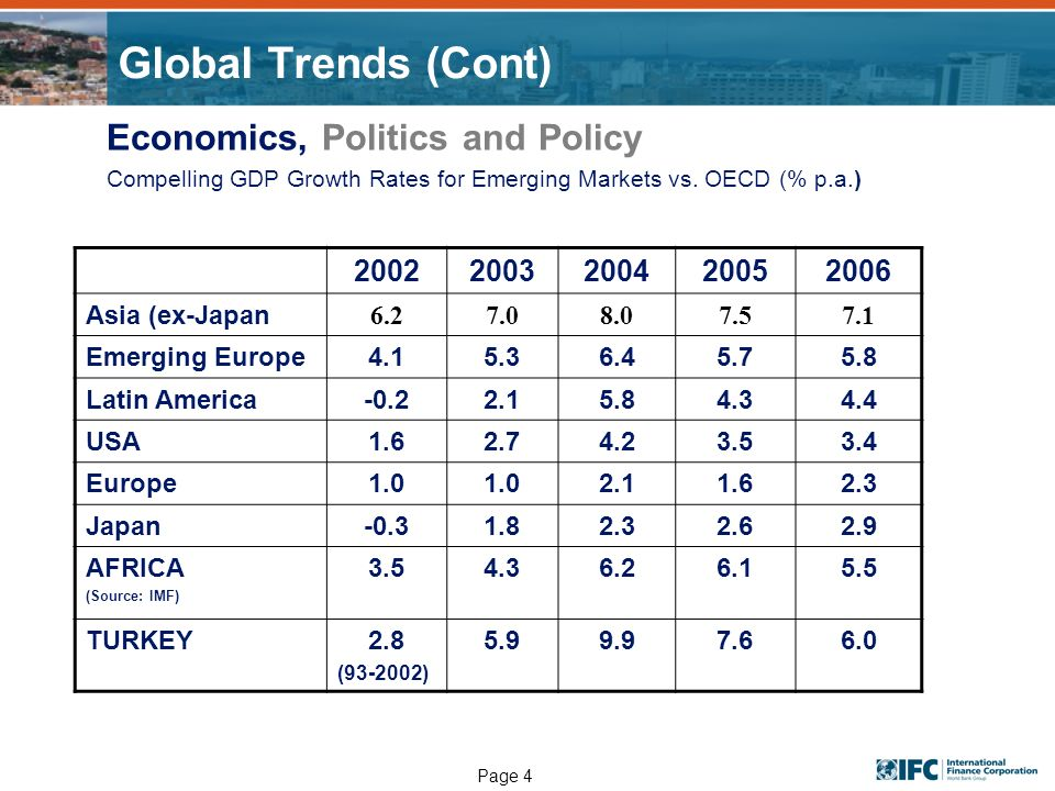 Page 4 Global Trends (Cont) Economics, Politics and Policy Compelling GDP Growth Rates for Emerging Markets vs.