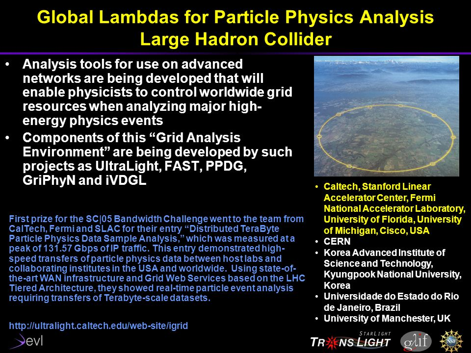Global Lambdas for Particle Physics Analysis Large Hadron Collider Analysis tools for use on advanced networks are being developed that will enable physicists to control worldwide grid resources when analyzing major high- energy physics events Components of this Grid Analysis Environment are being developed by such projects as UltraLight, FAST, PPDG, GriPhyN and iVDGL Caltech, Stanford Linear Accelerator Center, Fermi National Accelerator Laboratory, University of Florida, University of Michigan, Cisco, USA CERN Korea Advanced Institute of Science and Technology, Kyungpook National University, Korea Universidade do Estado do Rio de Janeiro, Brazil University of Manchester, UK First prize for the SC|05 Bandwidth Challenge went to the team from CalTech, Fermi and SLAC for their entry Distributed TeraByte Particle Physics Data Sample Analysis, which was measured at a peak of Gbps of IP traffic.