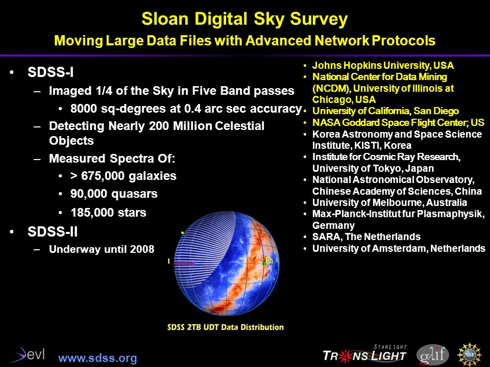 Sloan Digital Sky Survey Moving Large Data Files with Advanced Network Protocols SDSS-I –Imaged 1/4 of the Sky in Five Band passes 8000 sq-degrees at 0.4 arc sec accuracy –Detecting Nearly 200 Million Celestial Objects –Measured Spectra Of: > 675,000 galaxies 90,000 quasars 185,000 stars SDSS-II –Underway until Johns Hopkins University, USA National Center for Data Mining (NCDM), University of Illinois at Chicago, USA University of California, San Diego NASA Goddard Space Flight Center; US Korea Astronomy and Space Science Institute, KISTI, Korea Institute for Cosmic Ray Research, University of Tokyo, Japan National Astronomical Observatory, Chinese Academy of Sciences, China University of Melbourne, Australia Max-Planck-Institut fur Plasmaphysik, Germany SARA, The Netherlands University of Amsterdam, Netherlands