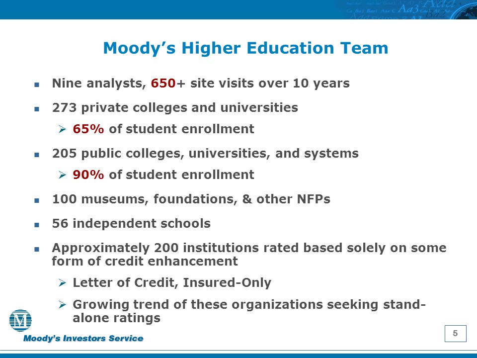 5 Moodys Higher Education Team Nine analysts, 650+ site visits over 10 years 273 private colleges and universities 65% of student enrollment 205 public colleges, universities, and systems 90% of student enrollment 100 museums, foundations, & other NFPs 56 independent schools Approximately 200 institutions rated based solely on some form of credit enhancement Letter of Credit, Insured-Only Growing trend of these organizations seeking stand- alone ratings